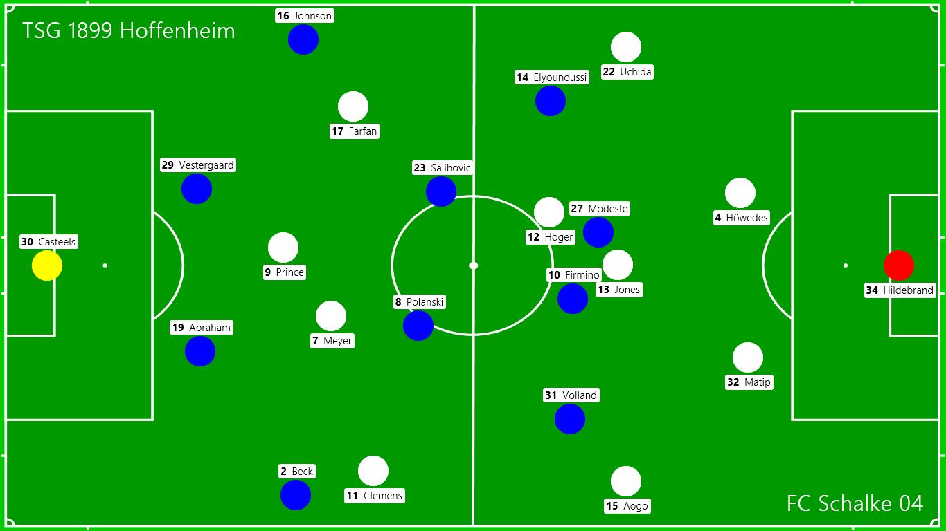 Startaufstellungen: TSG 1899 Hoffenheim - FC Schalke 04