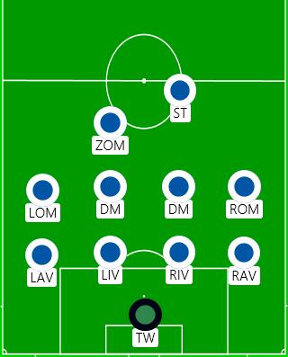 Defensive Ausrichtung: 4–4–2
