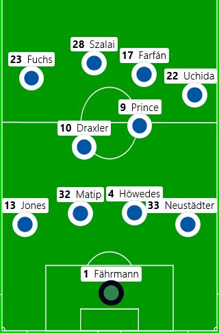 Schalke spielte Situativ im Spielaufbau in einer 4-2-4 Formation.