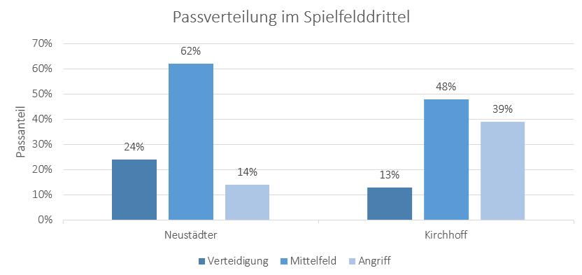 neustädter-kirchhoff