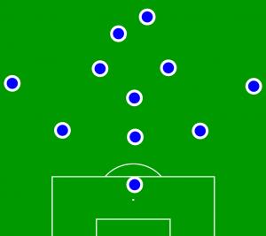 Das 3-5-2 in dem Schalke zur Zeit grundsätzlich spielt. Details sind abhängig von den Flügelspielern.